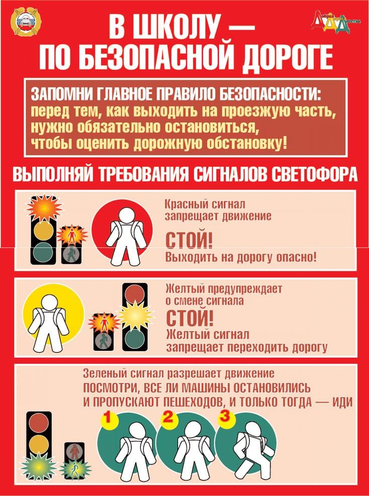 Профилактика детского дорожно-транспортного травматизма